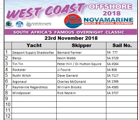 west coast offshore sign up sheet royal cape yacht club